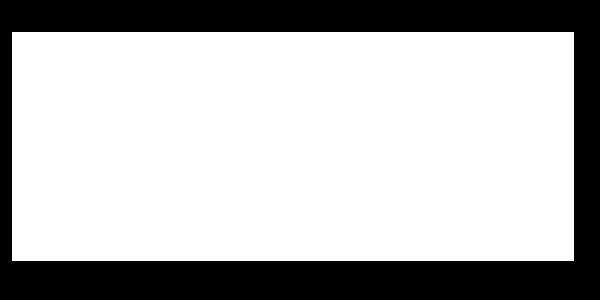 KNO logo - white